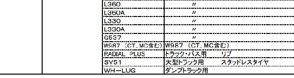 BSエコタイヤ再生タイヤ04.png