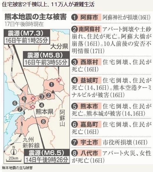 熊本震災04.JPG